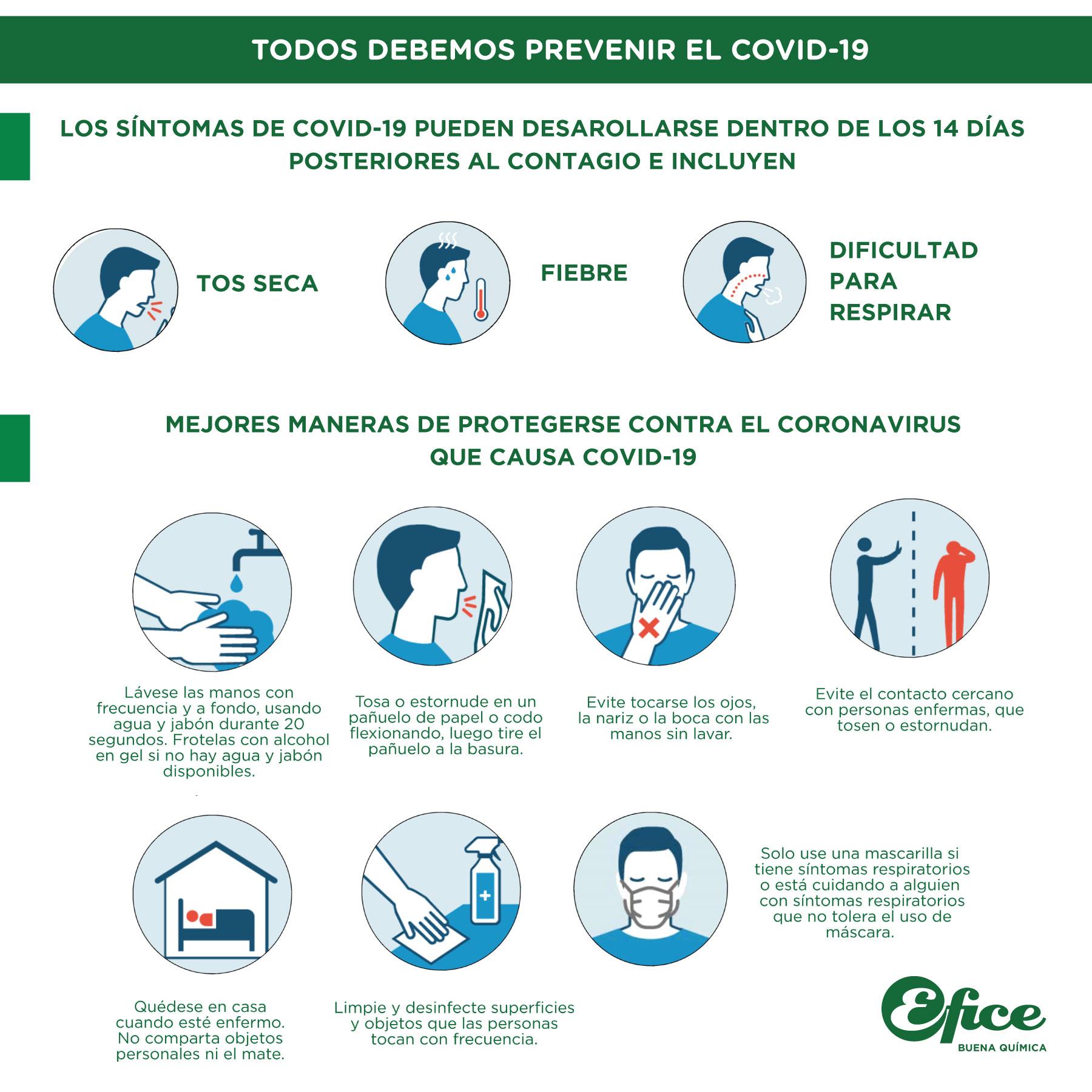 Entre todos debemos prevenir el COVID-19